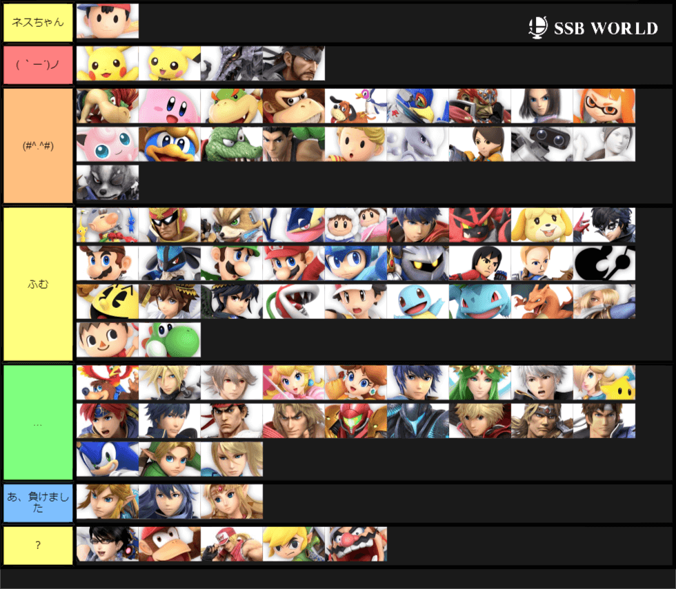 Ness SSBU Tear List