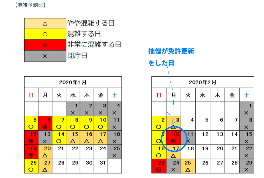 Futamatagawa driver's licence center waiting time forecast.